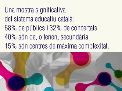 481 centres educatius al programa Escola Nova 21